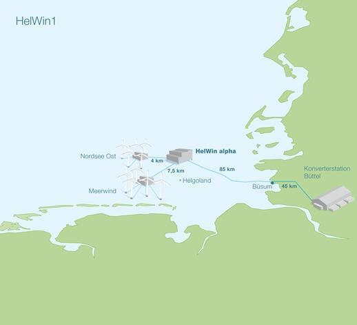 HelWin 1 Lageplan Karte